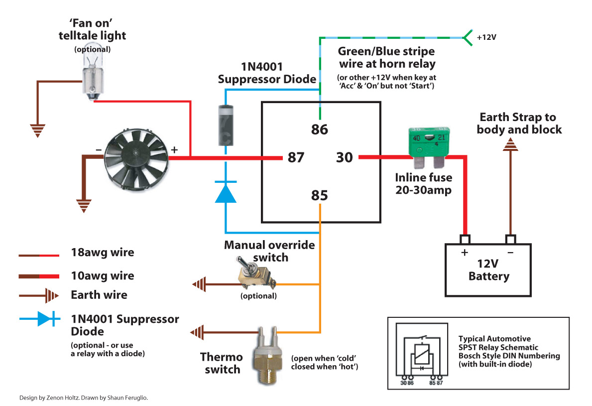 painless wiring diagrams switches with 155789 Ireland Engineering Electric Fan Install on Wcx Wiring Diagram Trane Xl 1200 also 901544 Wiring Questions additionally 520728775649454151 furthermore Page 7 in addition Evaporative Coolers Wiring Diagrams Made Cool.